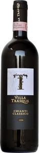 Villa Trasqua Chianti Classico 2012, Docg Bottle